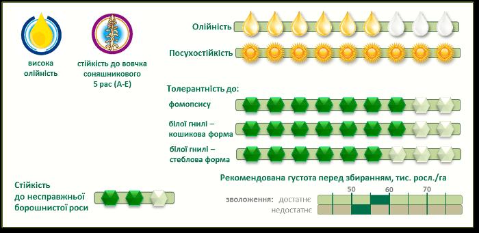 Характеристики П64ГГ98 (P64HH98)