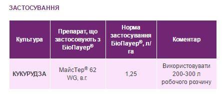 Гербицид БиоПауер в.р.к Байер