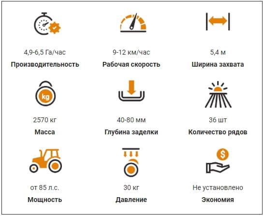 Технические Характеристики Сеялки СЗ 5,4